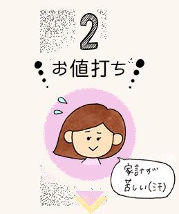 2.お値打ち