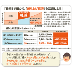 資金計画~住宅ローン編~・後編