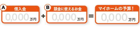 三和建設静岡は 地域密着の不動産 土地 注文住宅 快乾空間新発売