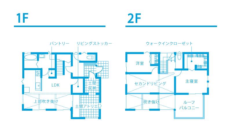 間取り図XOXO